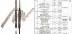 아모레퍼시픽 `중금속` 초과 검출된 화장품 리스트